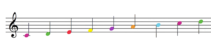 sheet music scale 8