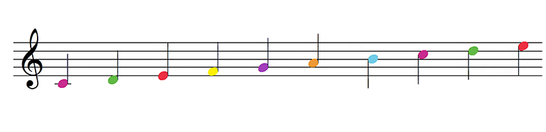 sheet music scale 9