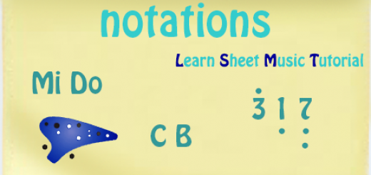 notations tutorial